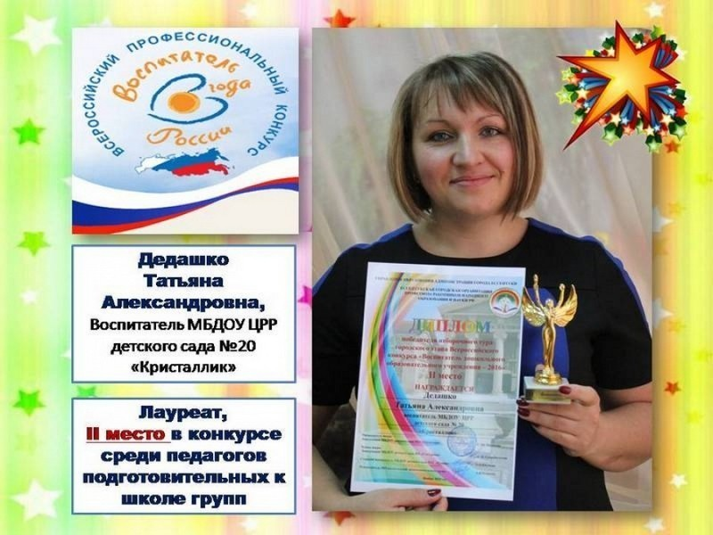 Материалы конкурса воспитатель года